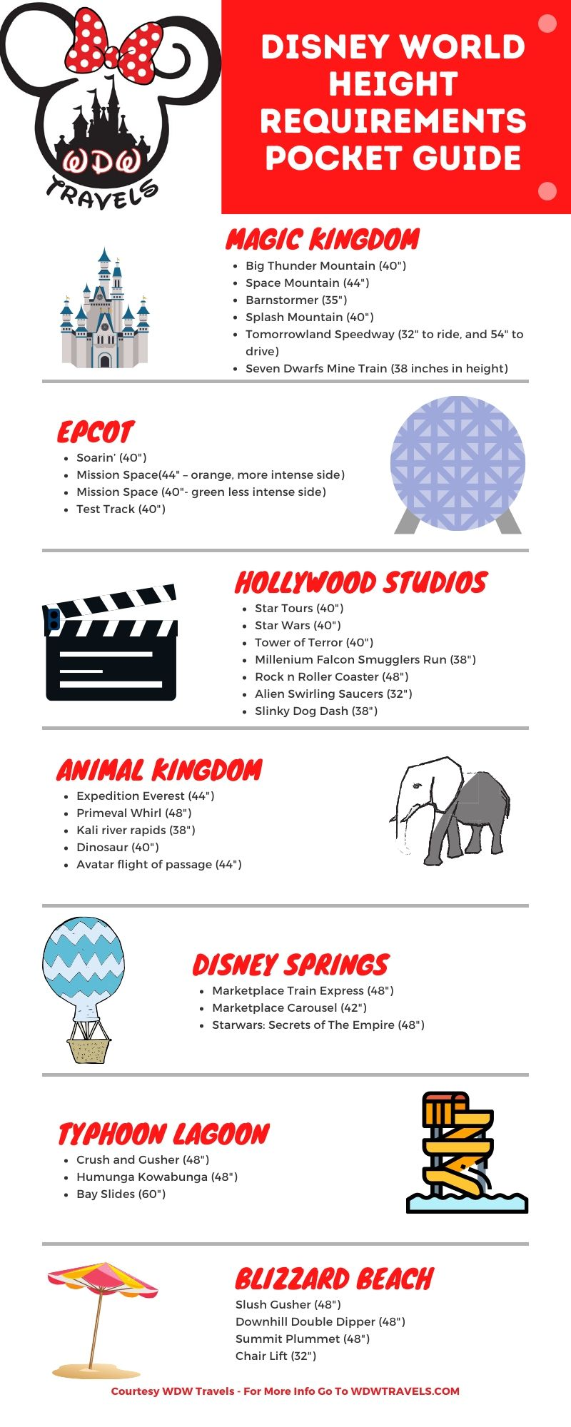 disney world height requirements infographic
