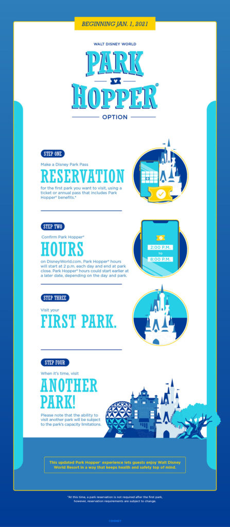 Is Park Hopping coming back to Disney World? News 2